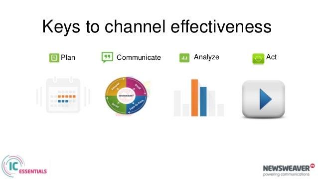 Internal Communications Essentials : Channel Effectiveness