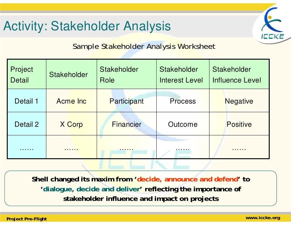 Stakeholder analysis essay
