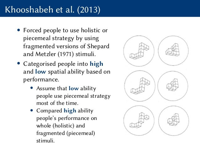 Khooshabeh et al. (2013) • Forced people to use holistic or piecemeal strategy by using fragmented versions of Shepard and...