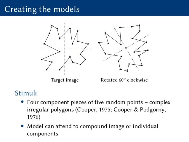 Creating the models Target image Rotated 60◦ clockwise Stimuli • Four component pieces of five random points – complex irr...