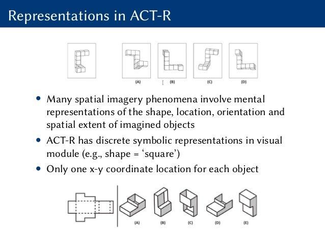 Representations in ACT-R • Many spatial imagery phenomena involve mental representations of the shape, location, orientati...