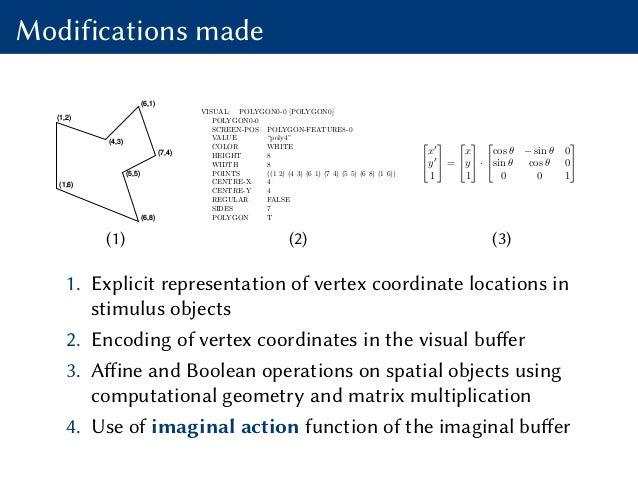 Modifications made (1,2) (4,3) (6,1) (7,4) (5,5) (1,6) (6,8) (1) VISUAL: POLYGON0-0 [POLYGON0] POLYGON0-0 SCREEN-POS POLYG...