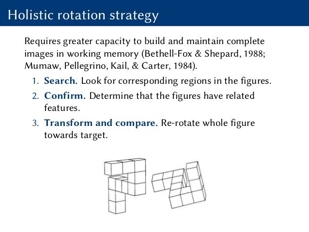 Holistic rotation strategy Requires greater capacity to build and maintain complete images in working memory (Bethell-Fox ...