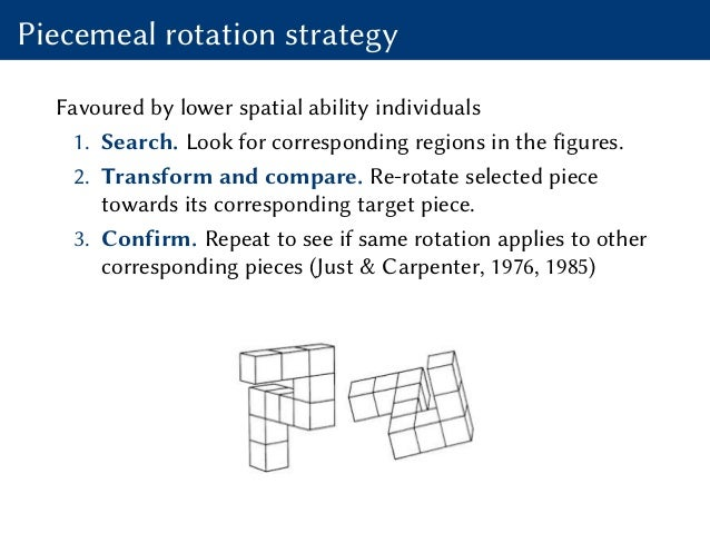 Piecemeal rotation strategy Favoured by lower spatial ability individuals 1. Search. Look for corresponding regions in the...