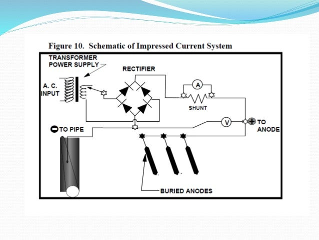 impressed current cathodic protection system design iccp 12 638?cb=1400367625 impressed current cathodic protection system design iccp