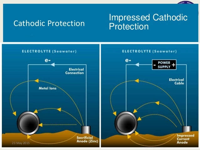cathodic protection At cathodic & teg solutions inc our goal is to ensure that the clients integrity needs are met and or exceeded but this can only be accomplished by providing morals.