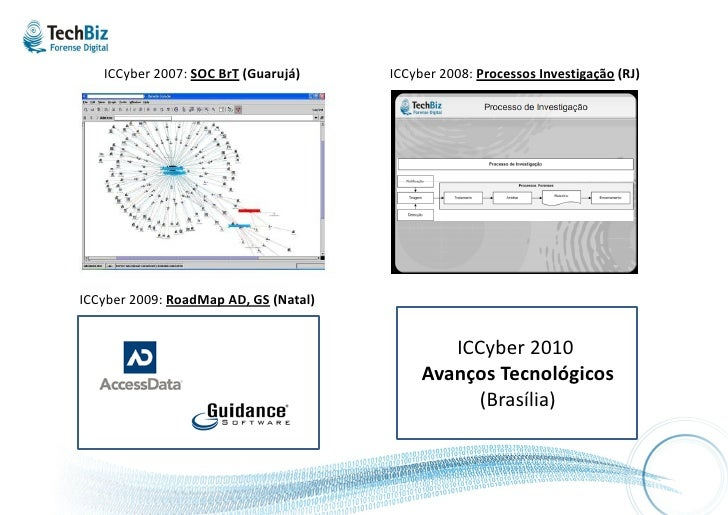 ICCyber 2007: SOC BrT (Guarujá)     ICCyber 2008: Processos Investigação (RJ)     ICCyber 2009: RoadMap AD, GS (Natal)    ...
