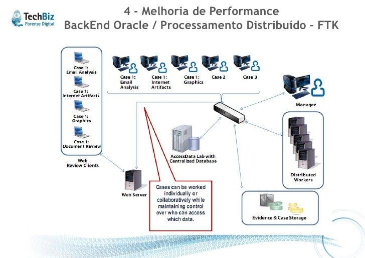4 - Melhoria de Performance CriptoAnálise – FRED-SC + EDPR - CUDA