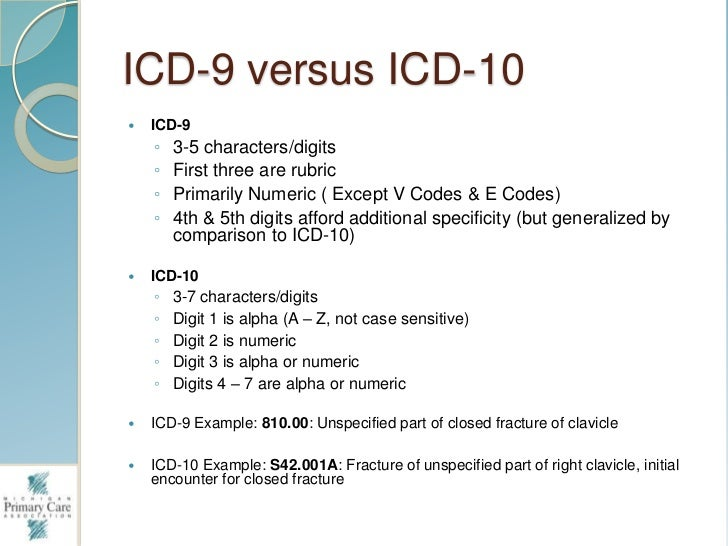 what are icd 9 and icd 10 Data and systems group provides oversight, funding, and assistance to state agencies for the medicaid information technology enterprise.