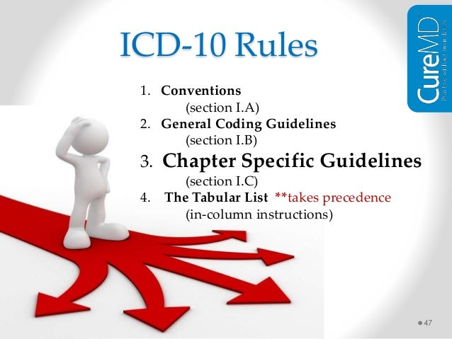 ICD-10 Conventions and Guidelines