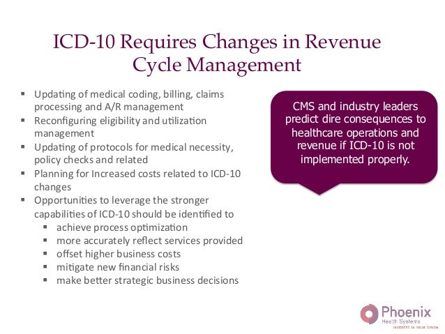 Icd 10 Impact Presentation