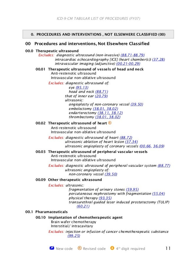 2013 give off connected with ICD-10-CM