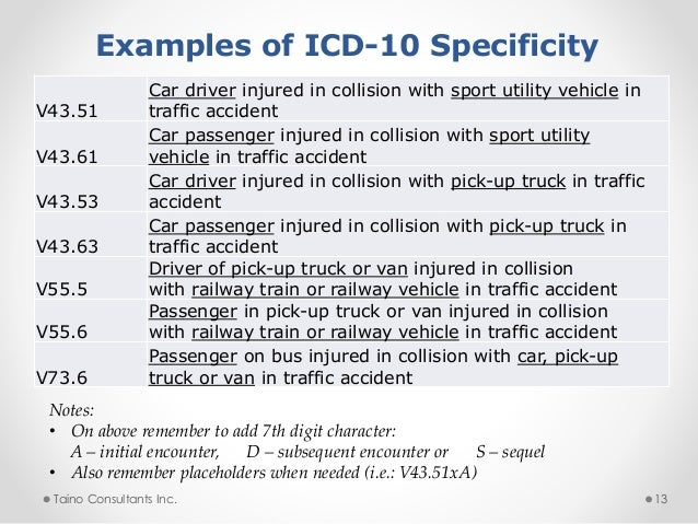 Icd 10 general presentation