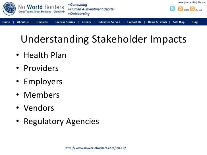 icd 10 and world health organization Will experian health support icd-10-cm in all of its products  on icd-10,  which was developed by the world health organization (who) and is used.
