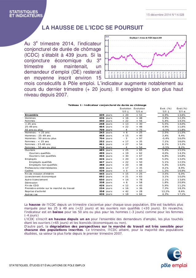 STATISTIQUES, ÉTUDES ET ÉVALUATIONS DE POLE EMPLOI LA HAUSSE DE L'ICDC SE POURSUIT Au 3e trimestre 2014, l'indicateur conj...
