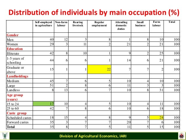 what is the distribution of individuals by gender Assignment: discuss the following in your report what is the distribution of individuals by gender what is the length of sentence distribution by gender.