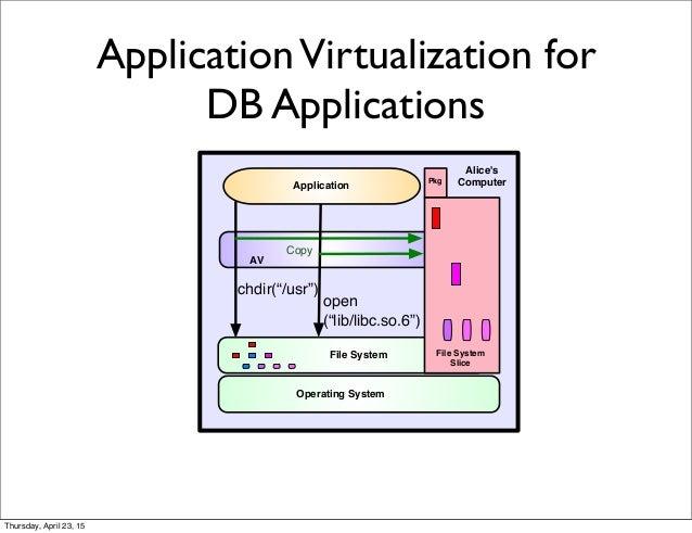 LDV: Light-weight Database Virtualization