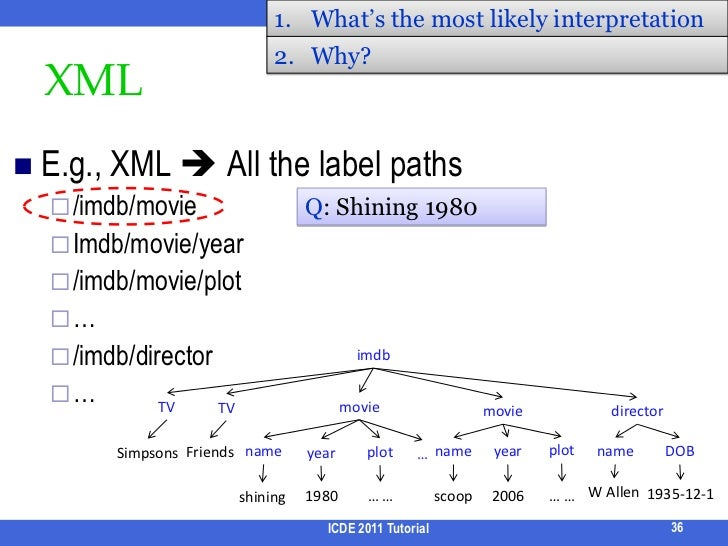 Keyword-based Search and Exploration on Databases (SIGMOD 2011)