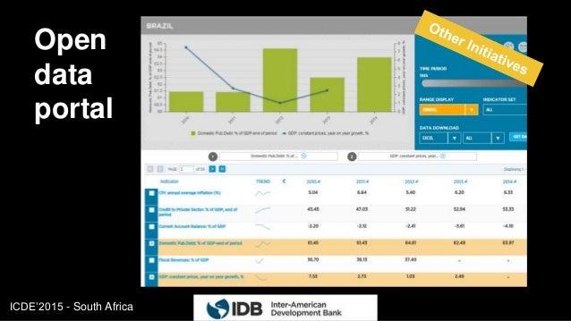ICDE'2015 - South Africa Open data portal 18