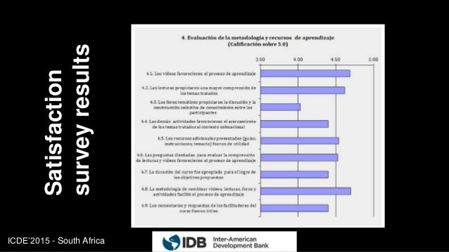 ICDE'2015 - South Africa 33 Satisfaction surveyresults