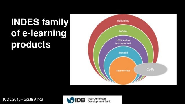 ICDE'2015 - South Africa INDES family of e-learning products 7