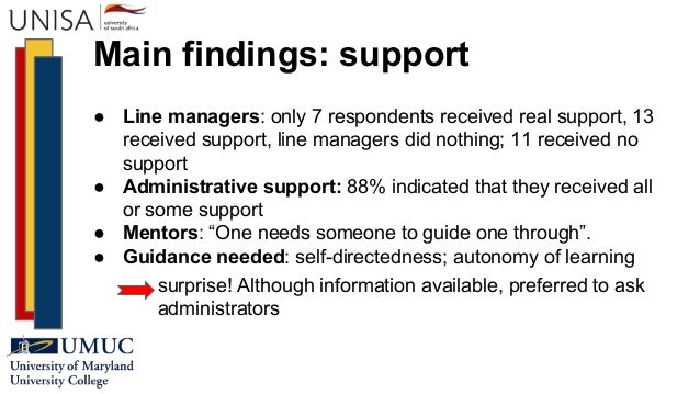 Main findings: support ● Line managers: only 7 respondents received real support, 13 received support, line managers did n...
