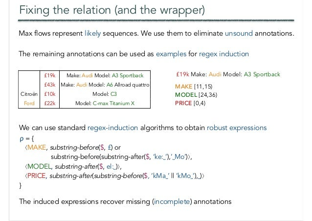 Fixing the relation (and the wrapper) Max flows represent likely sequences. We use them to eliminate unsound annotations. ...