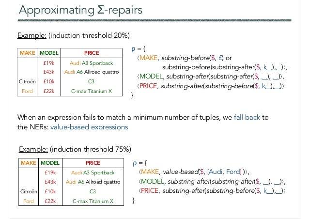 Approximating Σ-repairs MAKE MODEL PRICE £19k Audi A3 Sportback £43k Audi A6 Allroad quattro Citroën £10k C3 Ford £22k C-m...