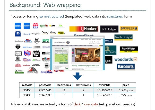 Background: Web wrapping refcode postcode bedrooms bathrooms available price 33453 OX2 6AR 3 2 15/10/2013 £1280 pcm 33433 ...