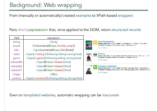 Background: Web wrapping From (manually or automatically) created examples to XPath-based wrappers Even on templated websi...