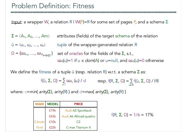 Problem Definition: Fitness Σ = ⟨A1, A2, …, Am⟩ attributes (fields) of the target schema of the relation ū = ⟨u1, u2, …, u...