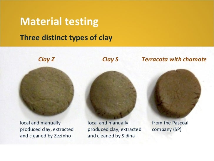 Material testingWeight loss measure after 1 and 2 weeksweight           clay Z            clay S            terracota-    ...