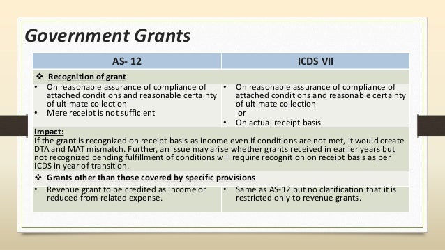 INCOME COMPUTATION AND DISCLOSURE STANDARDS (ICDS)