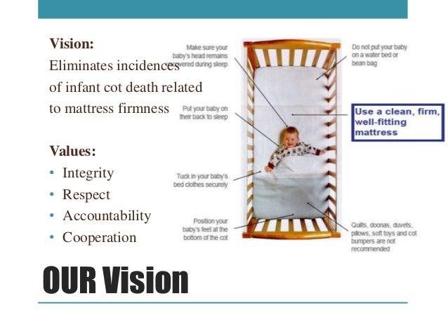 Infant Cot Death Amp Firmometter Strategic Plan