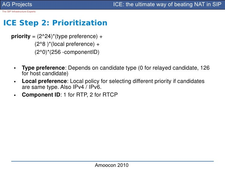 AG Projects                                           ICE: the ultimate way of beating NAT in SIP The SIP Infrastructure E...
