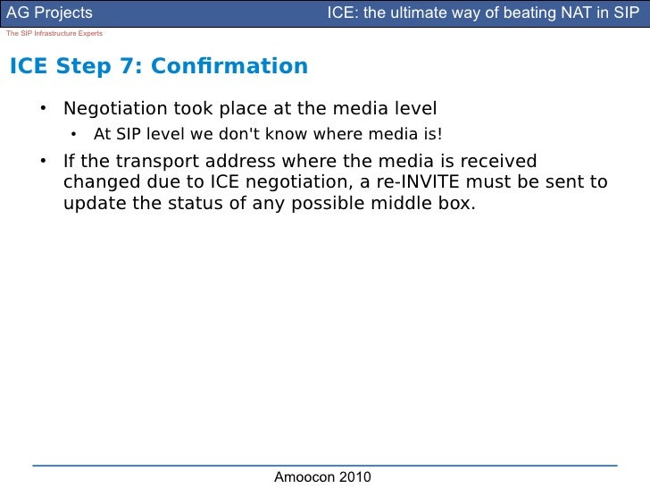 AG Projects                                            ICE: the ultimate way of beating NAT in SIP The SIP Infrastructure ...