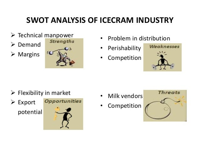 Ben and Jerry's SWOT