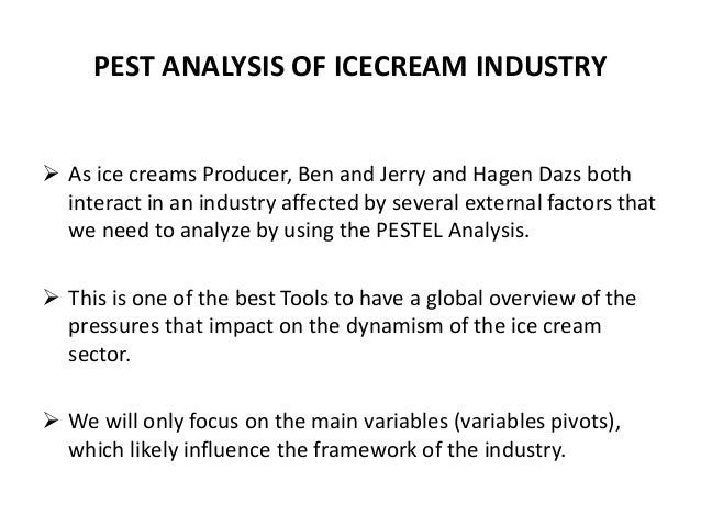 Ben & Jerry SWOT Analysis, Competitors & USP
