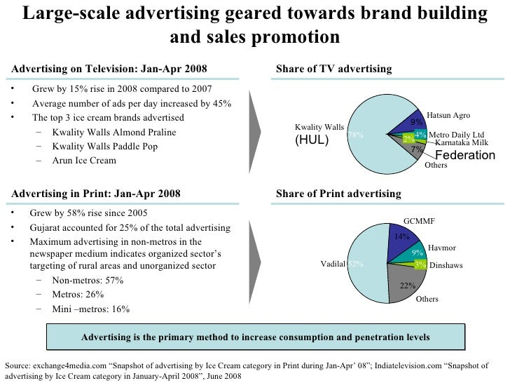 consumer preferencce towards arun icecream Unilever sales disappoint as competition and natural disasters bite big brands nimbler players intensifies and consumer preferences shift toward niche and alternative brands, said charlie higgins unilever's ice cream business.