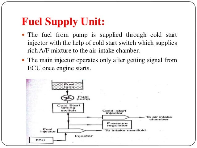 mpfi fuel injection pdf download