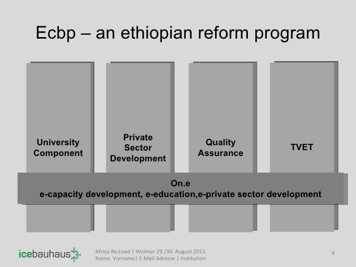 africa re:load 4 Hahn - Engineering Education Reform in Ethiopia