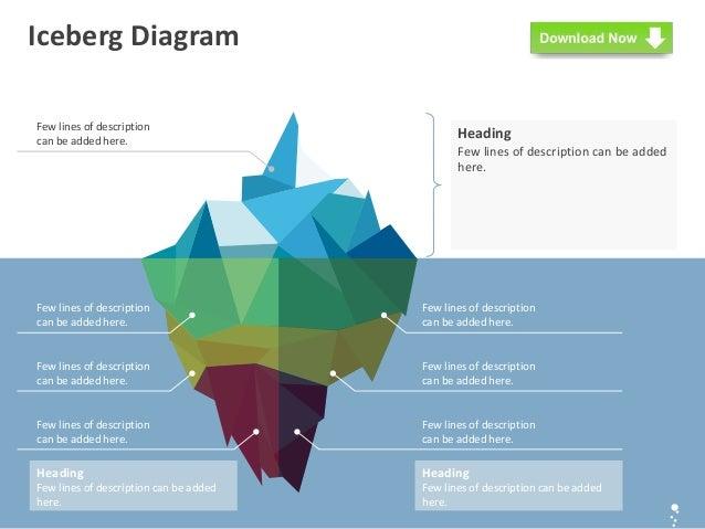 iceberg model editable powerpoint template