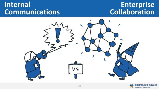 10 Internal Communications Enterprise Collaboration