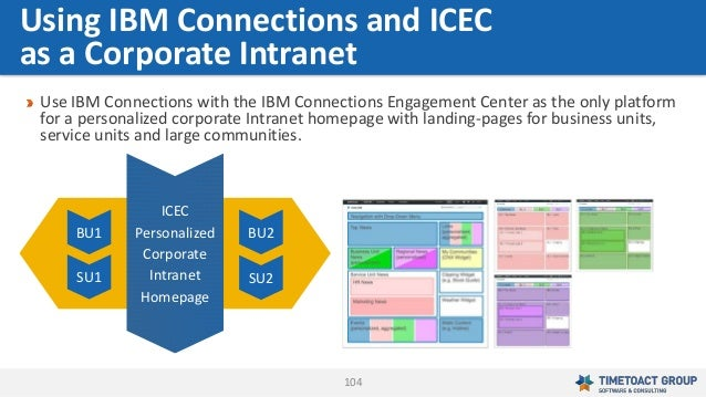 104 Use IBM Connections with the IBM Connections Engagement Center as the only platform for a personalized corporate Intra...