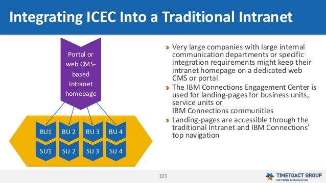 105 Very large companies with large internal communication departments or specific integration requirements might keep the...