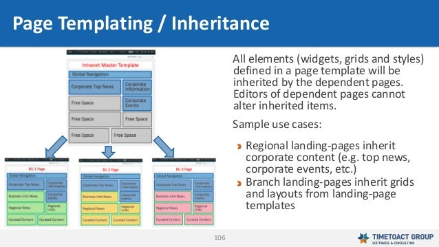 106 Page Templating / Inheritance All elements (widgets, grids and styles) defined in a page template will be inherited by...