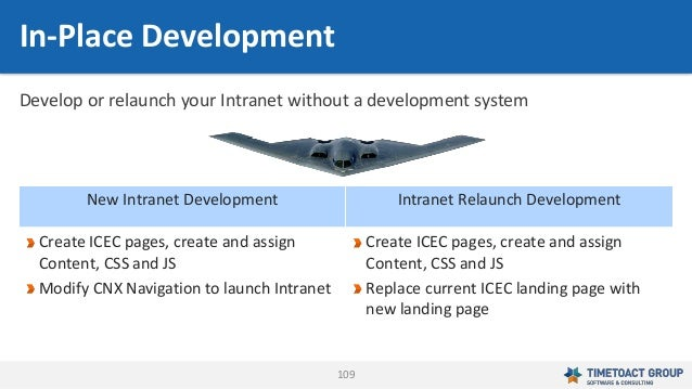 109 Develop or relaunch your Intranet without a development system In-Place Development New Intranet Development Intranet ...