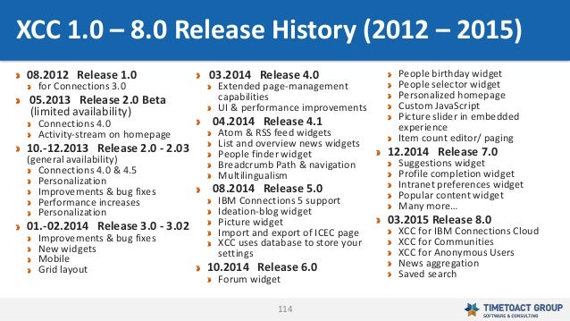 114 08.2012 Release 1.0 for Connections 3.0 05.2013 Release 2.0 Beta (limited availability) Connections 4.0 Activity-strea...