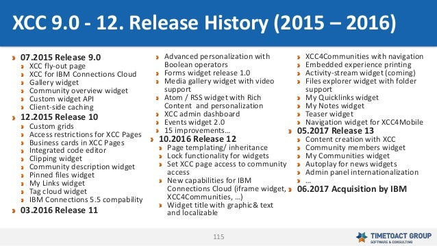 115 07.2015 Release 9.0 XCC fly-out page XCC for IBM Connections Cloud Gallery widget Community overview widget Custom wid...