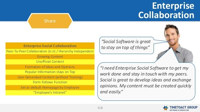 118 Enterprise Social Collaboration Peer-To-Peer Collaboration (n:n) / Hierarchy Independent Growing Content Unofficial Co...